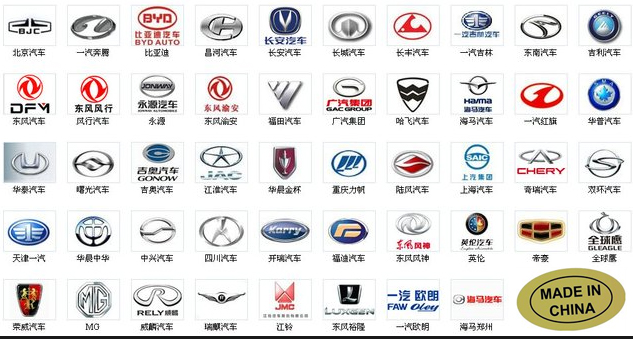 India Car Logos >> History Of The Automobile